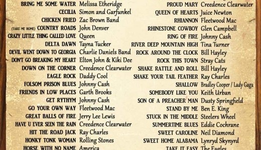Wild West Karaoke Band 2019 Song List